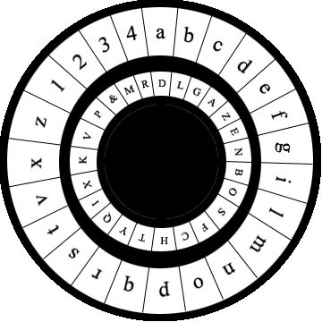 The Alberti Cipher